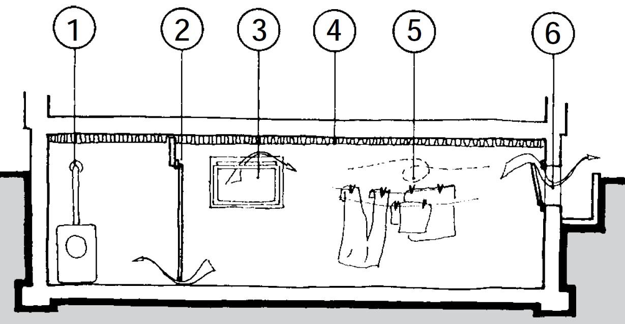 a ration hivernale des locaux en sous sol. Black Bedroom Furniture Sets. Home Design Ideas